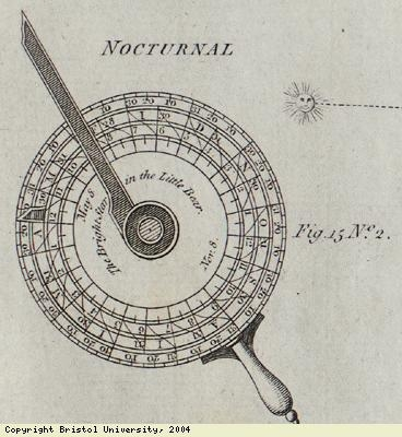 Diagrams of early navigation device