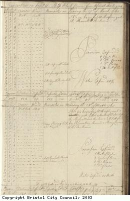 Page 67 of log book of Black Prince