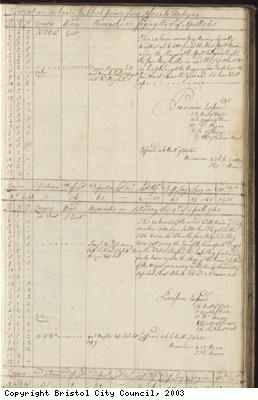 Page 73 of log book of Black Prince