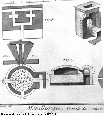 Plan and sections of brass smelter